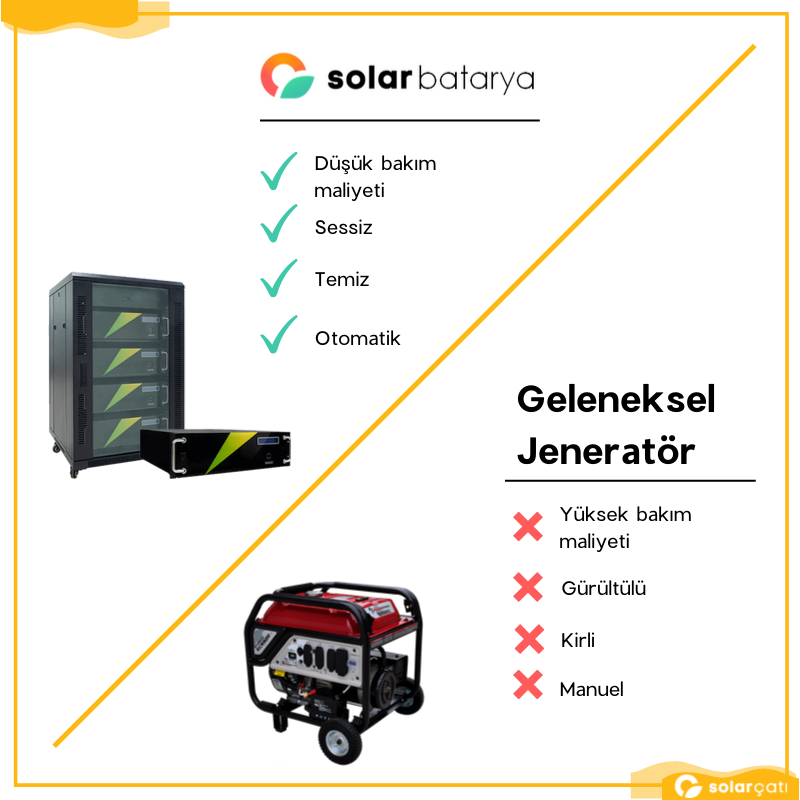 solar batarya